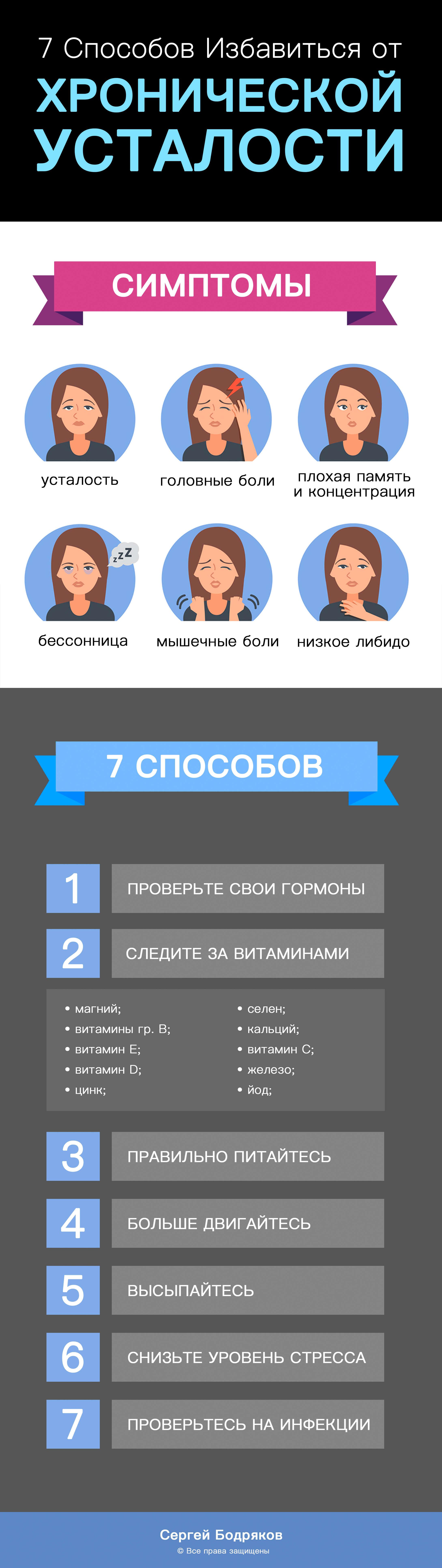 kak-izbavitsya-ot-hronicheskoy-ustalosti