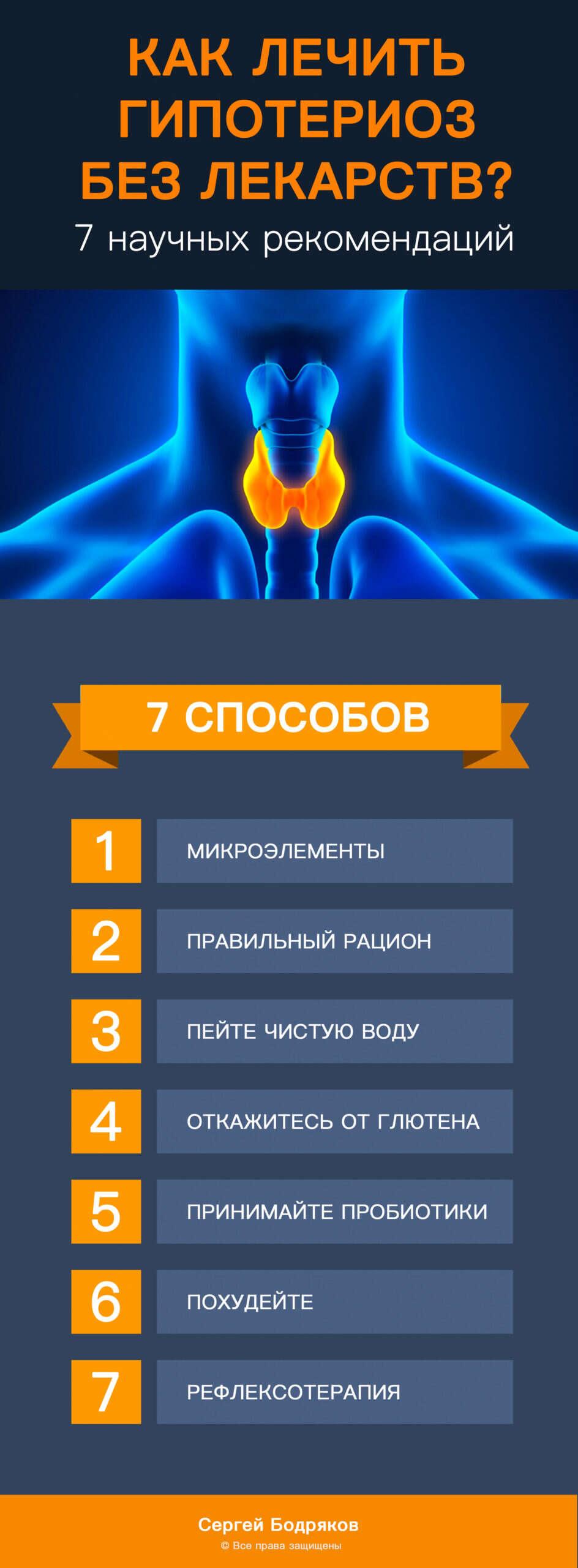 gipoterioz-lechenie-bez-gormonov