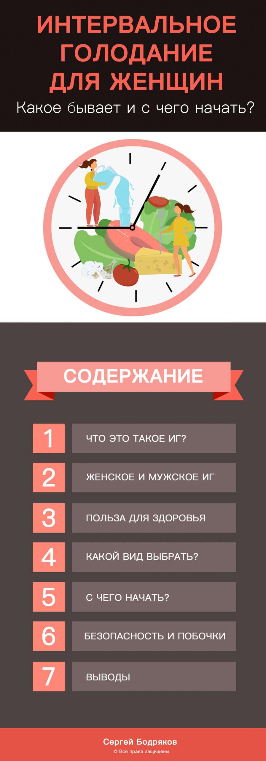 intervalnoe-golodanie-dlya-zhenschin