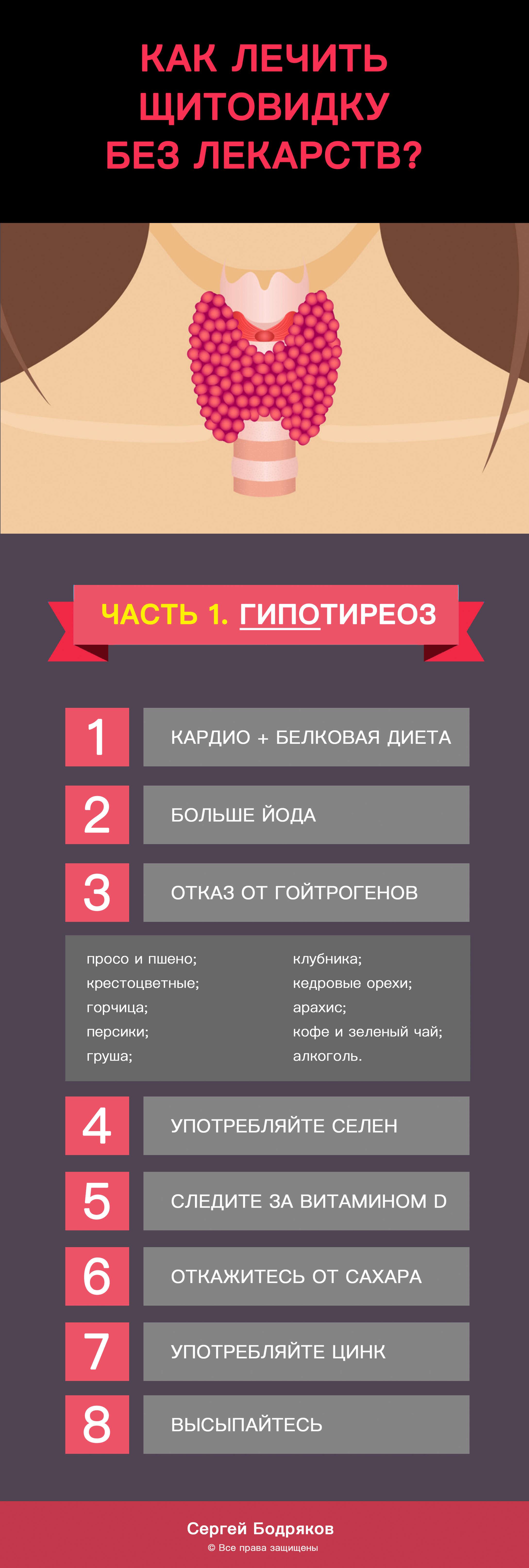 kak-lechit-schitovidnuyu-zhelezu-gipotireoz