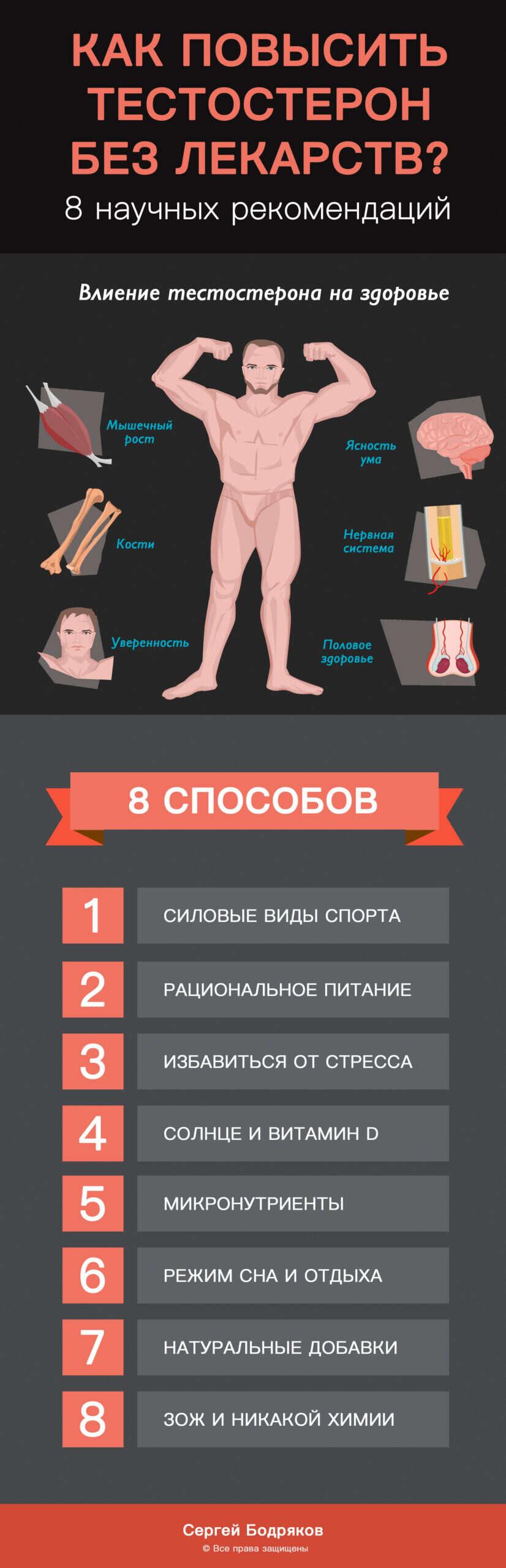 kak-povysit-testosteron-u-muzhchin