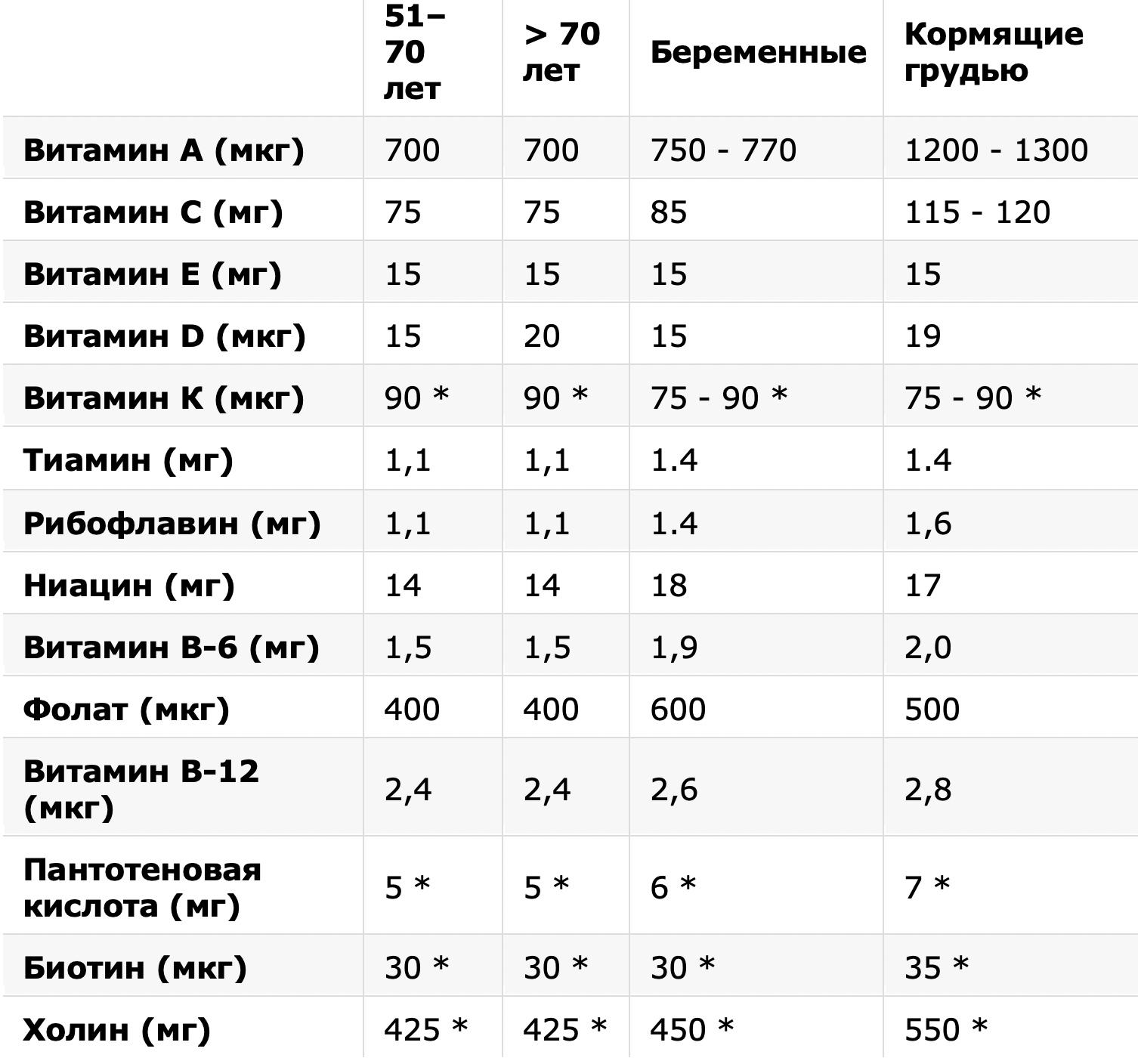 vitaminy-dlya-zhenschin-tanlitsa