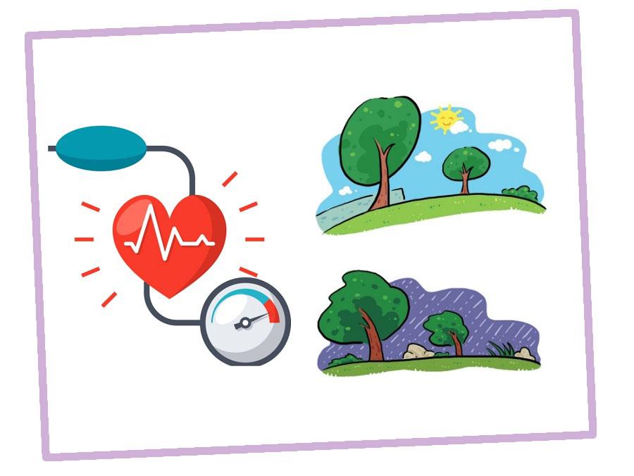 Симптомы метеозависимости и ее лечение