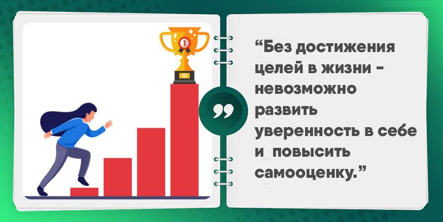 самооценка и достижение целей