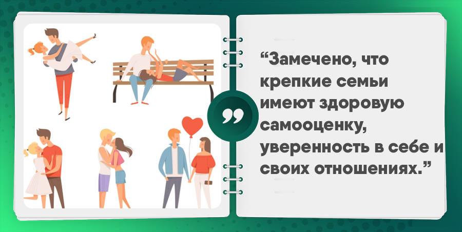 самооценка и отношения в семье