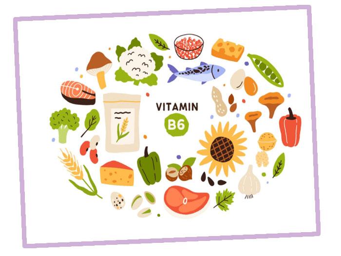 витамин Б в продуктах питания
